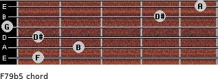 F7/9(b5) for guitar on frets 1, 2, 1, 0, 4, 5