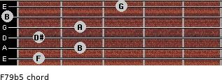 F7/9(b5) for guitar on frets 1, 2, 1, 2, 0, 3