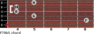 F7/9(b5) for guitar on frets x, 8, 5, 4, 4, 5