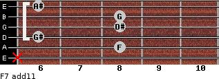 F-7(add11) for guitar on frets x, 8, 6, 8, 8, 6