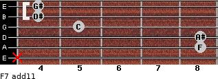 F-7(add11) for guitar on frets x, 8, 8, 5, 4, 4