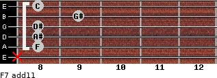 F-7(add11) for guitar on frets x, 8, 8, 8, 9, 8