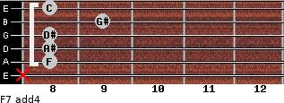 F-7(add4) for guitar on frets x, 8, 8, 8, 9, 8