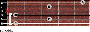 F7(add6) for guitar on frets 1, 3, 1, x, 3, 5