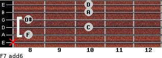 F7(add6) for guitar on frets x, 8, 10, 8, 10, 10