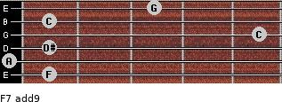 F7(add9) for guitar on frets 1, 0, 1, 5, 1, 3