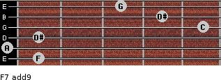 F7(add9) for guitar on frets 1, 0, 1, 5, 4, 3