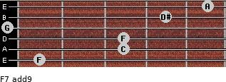 F7(add9) for guitar on frets 1, 3, 3, 0, 4, 5