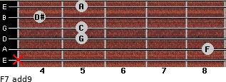 F7(add9) for guitar on frets x, 8, 5, 5, 4, 5