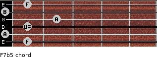 F7b5 for guitar on frets 1, 0, 1, 2, 0, 1