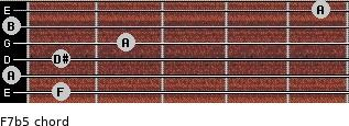 F7(b5) for guitar on frets 1, 0, 1, 2, 0, 5