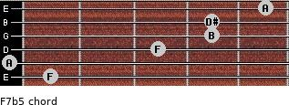 F7(b5) for guitar on frets 1, 0, 3, 4, 4, 5
