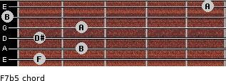 F7(b5) for guitar on frets 1, 2, 1, 2, 0, 5