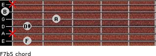 F7b5 for guitar on frets 1, x, 1, 2, 0, x