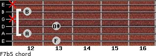 F7b5 for guitar on frets 13, 12, 13, x, 12, x