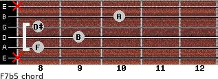 F7b5 for guitar on frets x, 8, 9, 8, 10, x