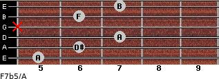 F7b5/A for guitar on frets 5, 6, 7, x, 6, 7