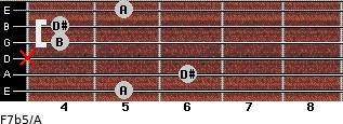 F7b5/A for guitar on frets 5, 6, x, 4, 4, 5