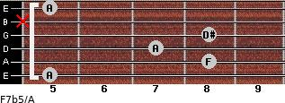 F7b5/A for guitar on frets 5, 8, 7, 8, x, 5