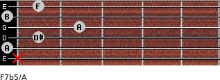 F7b5/A for guitar on frets x, 0, 1, 2, 0, 1