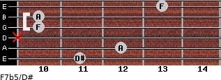 F7b5/D# for guitar on frets 11, 12, x, 10, 10, 13