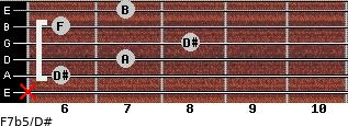F7b5/D# for guitar on frets x, 6, 7, 8, 6, 7