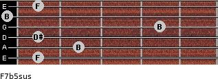 F7b5sus for guitar on frets 1, 2, 1, 4, 0, 1