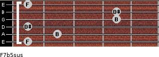 F7b5sus for guitar on frets 1, 2, 1, 4, 4, 1