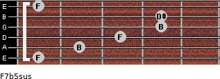 F7b5sus for guitar on frets 1, 2, 3, 4, 4, 1