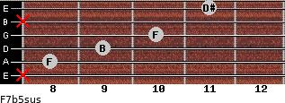 F7b5sus for guitar on frets x, 8, 9, 10, x, 11