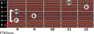 F7b5sus for guitar on frets x, 8, 9, 8, 12, 11