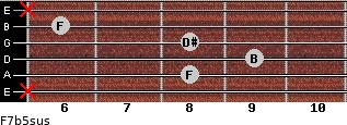 F7b5sus for guitar on frets x, 8, 9, 8, 6, x