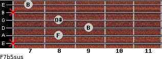 F7b5sus for guitar on frets x, 8, 9, 8, x, 7