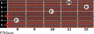 F7b5sus for guitar on frets x, 8, x, 10, 12, 11