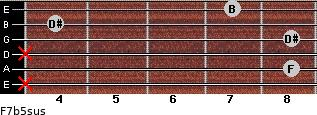 F7b5sus for guitar on frets x, 8, x, 8, 4, 7