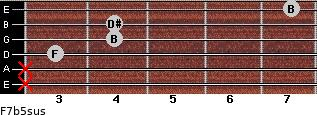F7b5sus for guitar on frets x, x, 3, 4, 4, 7
