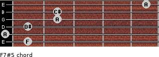 F7#5 for guitar on frets 1, 0, 1, 2, 2, 5