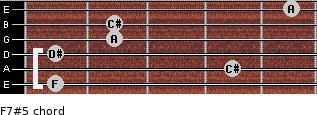 F7#5 for guitar on frets 1, 4, 1, 2, 2, 5