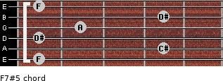 F7#5 for guitar on frets 1, 4, 1, 2, 4, 1