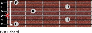 F7#5 for guitar on frets 1, 4, x, 2, 4, 1