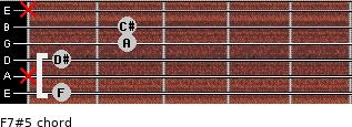 F7#5 for guitar on frets 1, x, 1, 2, 2, x
