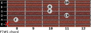 F7#5 for guitar on frets x, 8, 11, 10, 10, 11