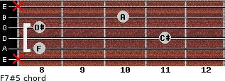F7#5 for guitar on frets x, 8, 11, 8, 10, x