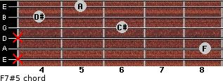 F7#5 for guitar on frets x, 8, x, 6, 4, 5