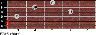 F7#5 for guitar on frets x, x, 3, 6, 4, 5