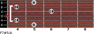 F7#5/A for guitar on frets 5, 4, x, 6, 4, 5