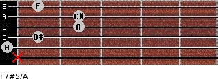 F7#5/A for guitar on frets x, 0, 1, 2, 2, 1