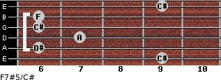 F7#5/C# for guitar on frets 9, 6, 7, 6, 6, 9