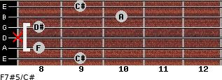 F7#5/C# for guitar on frets 9, 8, x, 8, 10, 9