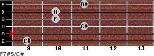 F7#5/C# for guitar on frets 9, x, 11, 10, 10, 11